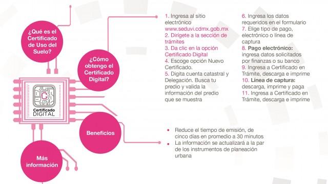 VINFO-CERTIFICADO DIGITAL_actualizado e-01.jpg